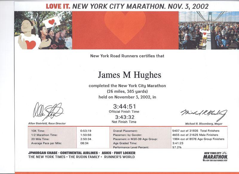 NYC marathon certificate